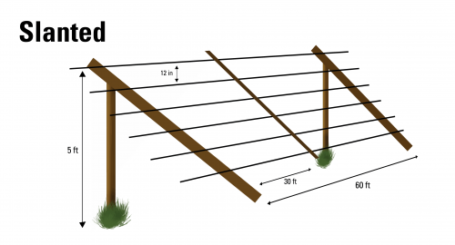 five foot slanted fence diagram