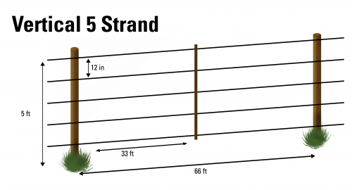 five foot vertical fence diagram